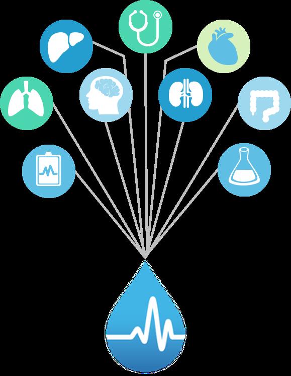 HealthyApp water